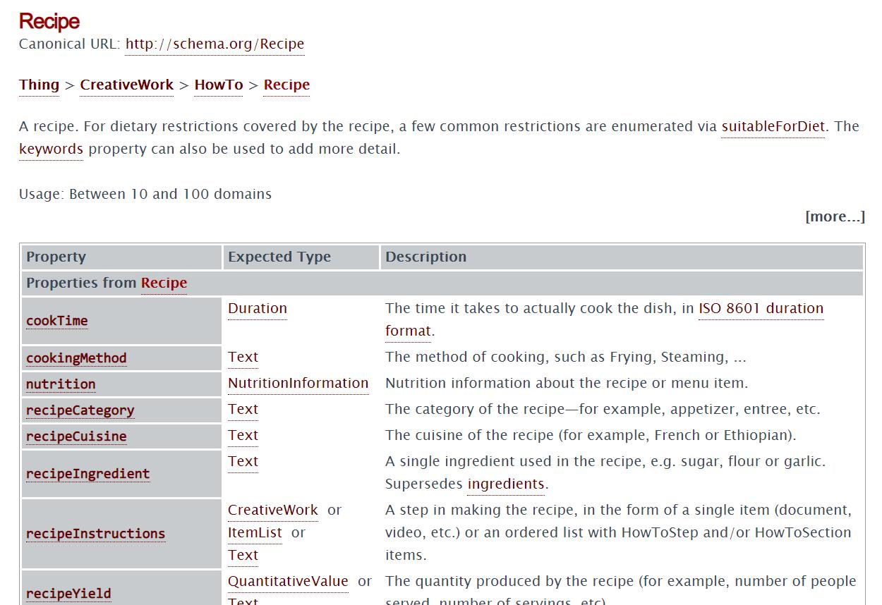 Scheme.org - Recipe